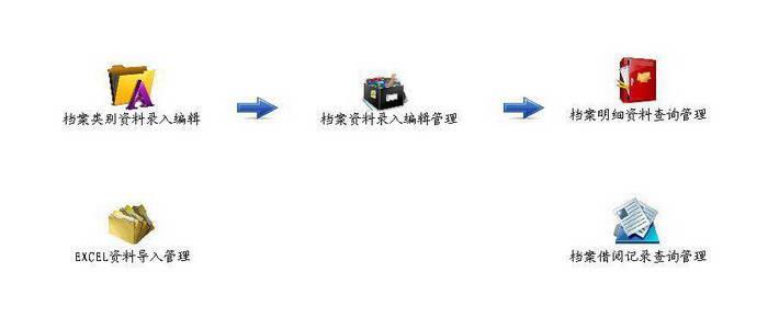 好用学校档案管理系统 单机版截图2