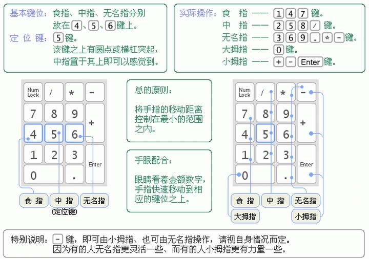 百乐财务金额小键盘打字练习截图1