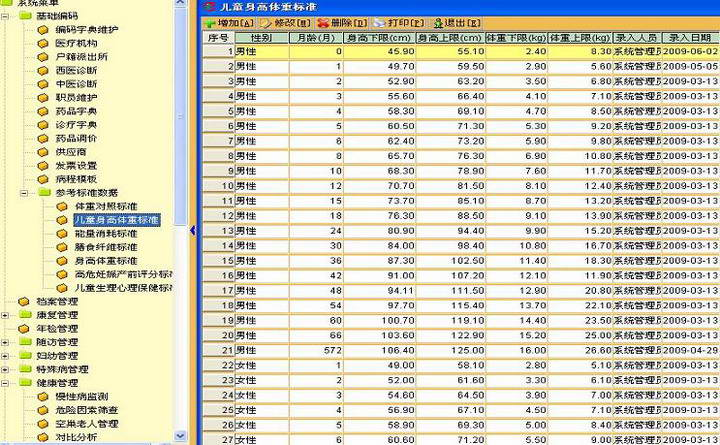 益康居民健康档案管理系统(网络版)截图1