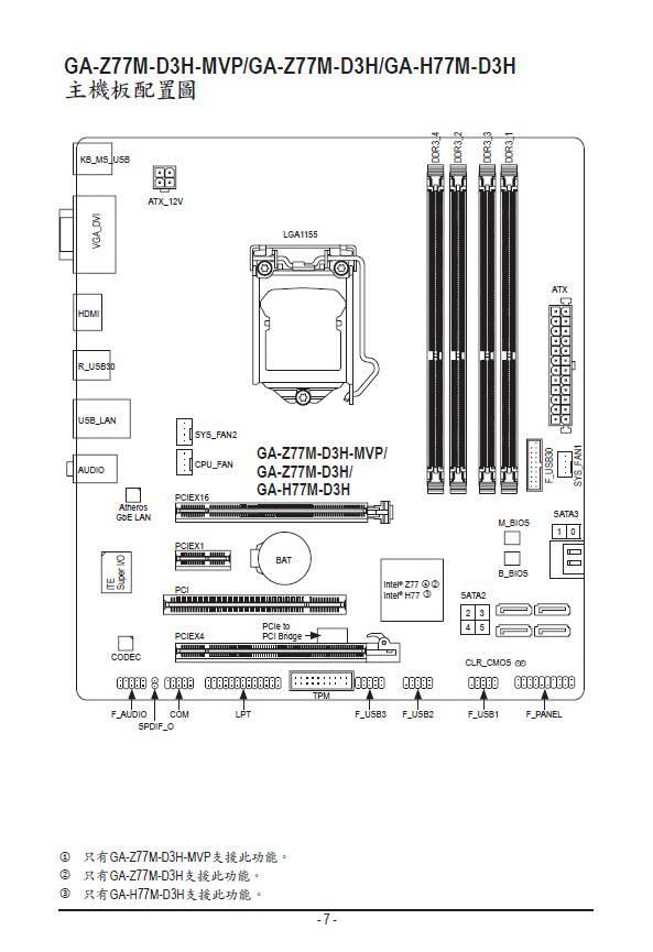 技嘉GA-H77M-D3H主板使用手册截图1