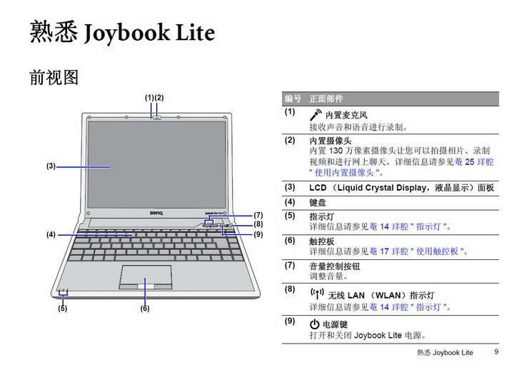 明基Joybook T131P笔记本电脑使用说明书截图1