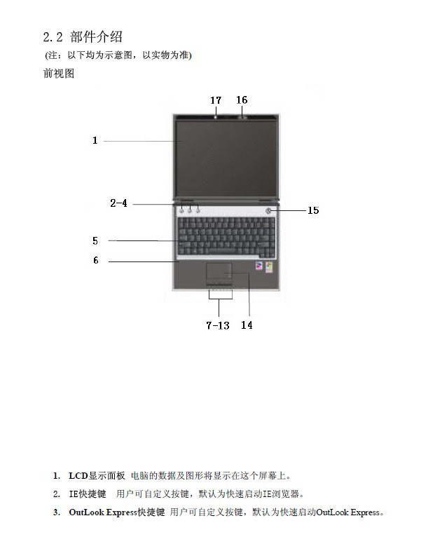 方正S500笔记本电脑使用说明书截图1