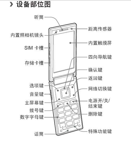 三星W999手机说明书截图1