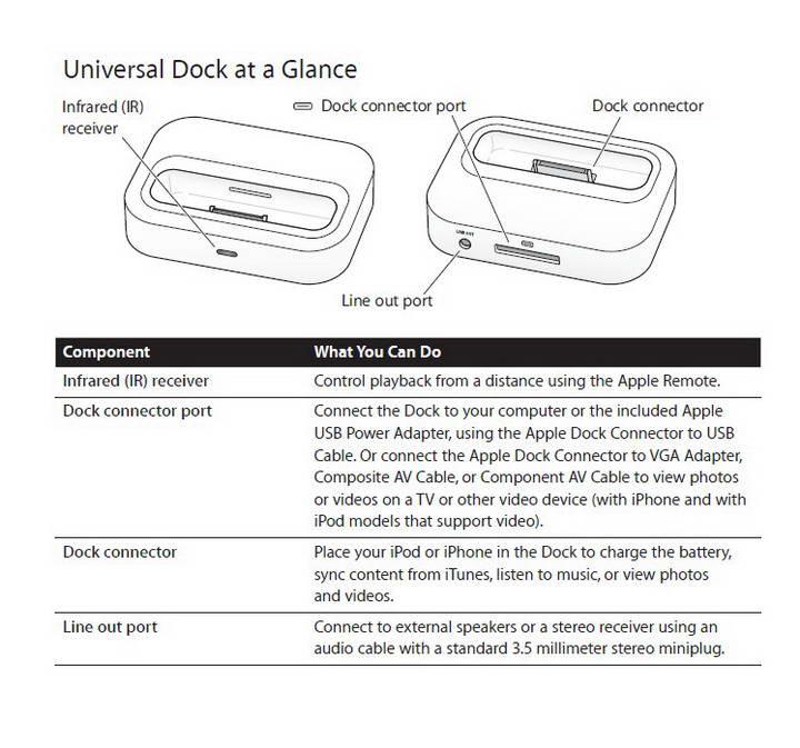 苹果Apple Universal Dock使用手册