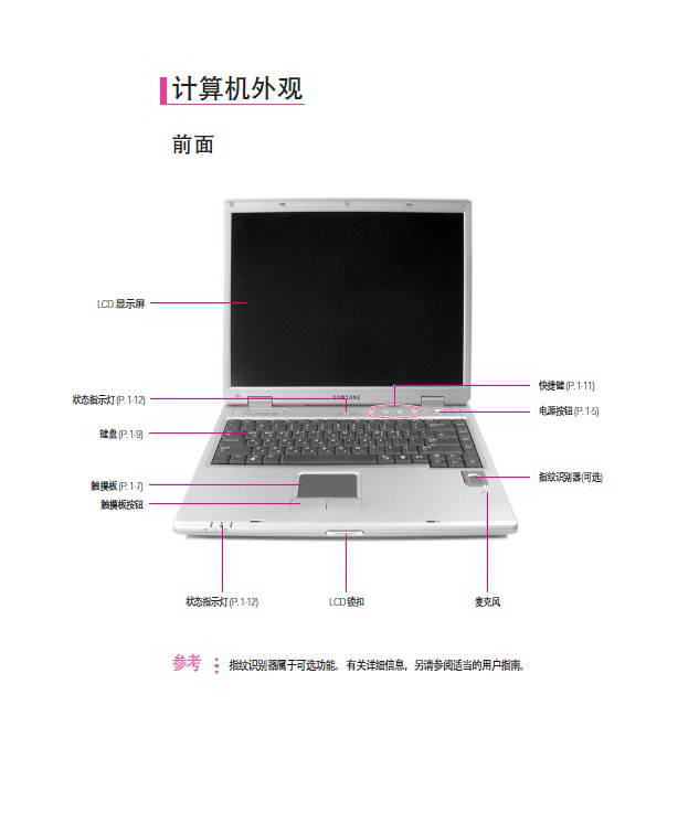 三星P40笔记本电脑使用说明书