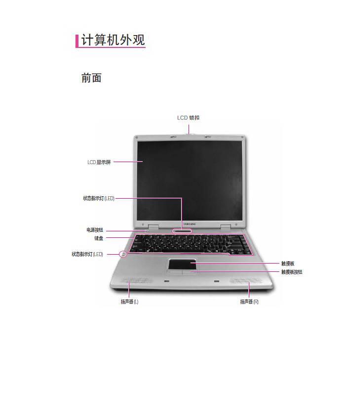 三星P29笔记本电脑使用说明书截图1