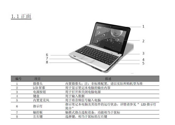 长城笔记本电脑A82C型说明书