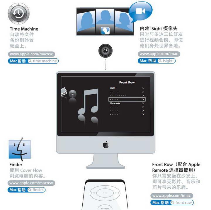 Apple苹果iMac (2008 年初机型)使用手册
