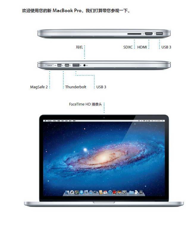 Apple苹果MacBook Pro (Retina 2012 年中)快速入门指南截图1