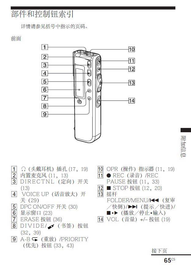 索尼ICD-SX30型数码录音笔说明书截图1
