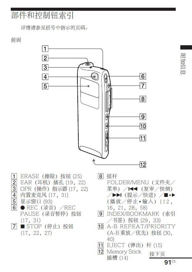 索尼ICD-MS515型数码录音笔说明书截图1