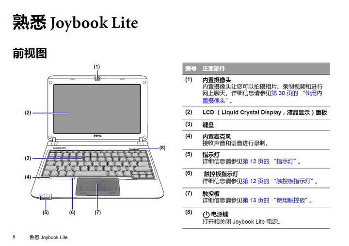 明基U105笔记本电脑使用说明书