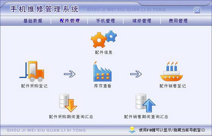 宏达手机维修管理系统 绿色版截图1