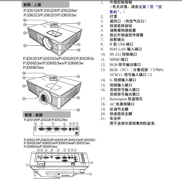 优派 PJD6383S投影机说明书截图1