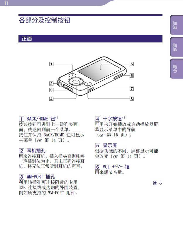 索尼NWZ-E436F随身听说明书