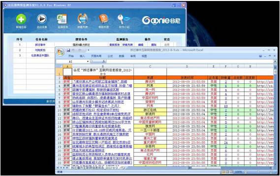 谷尼微政府舆情监控系统截图2
