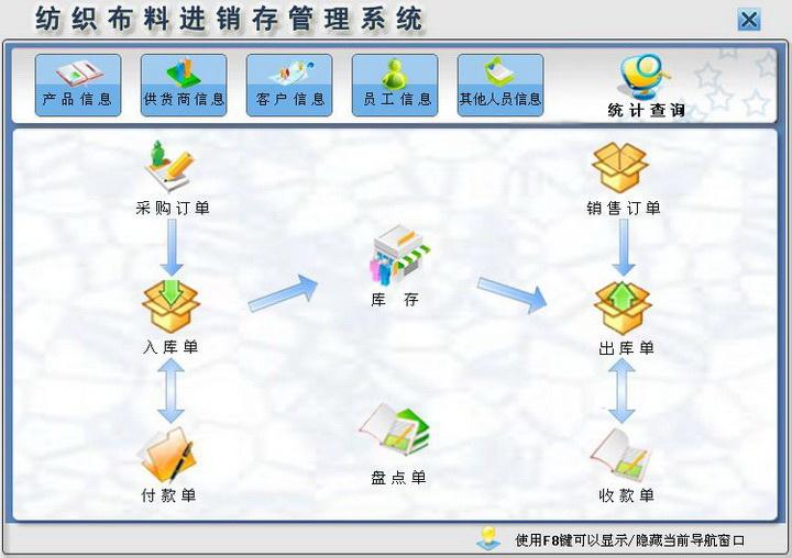 宏达纺织布料进销存管理系统 绿色版截图2