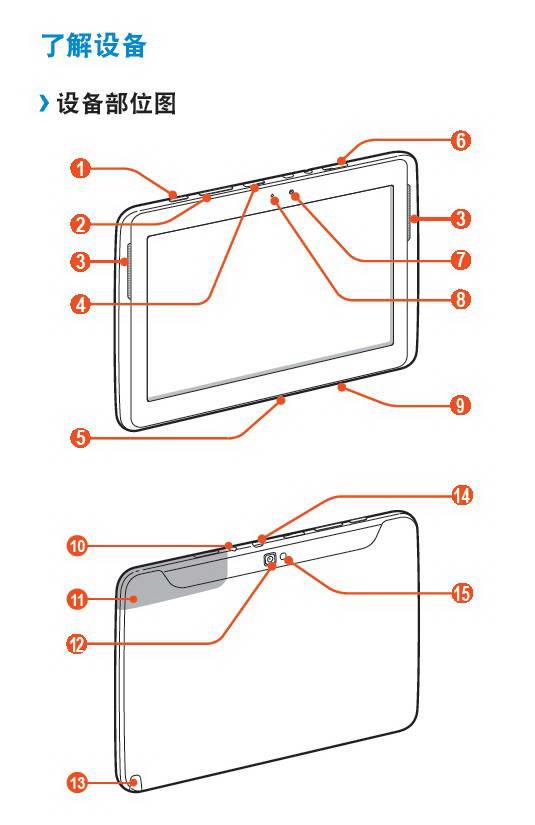 三星GT-N8000手机说明书截图1