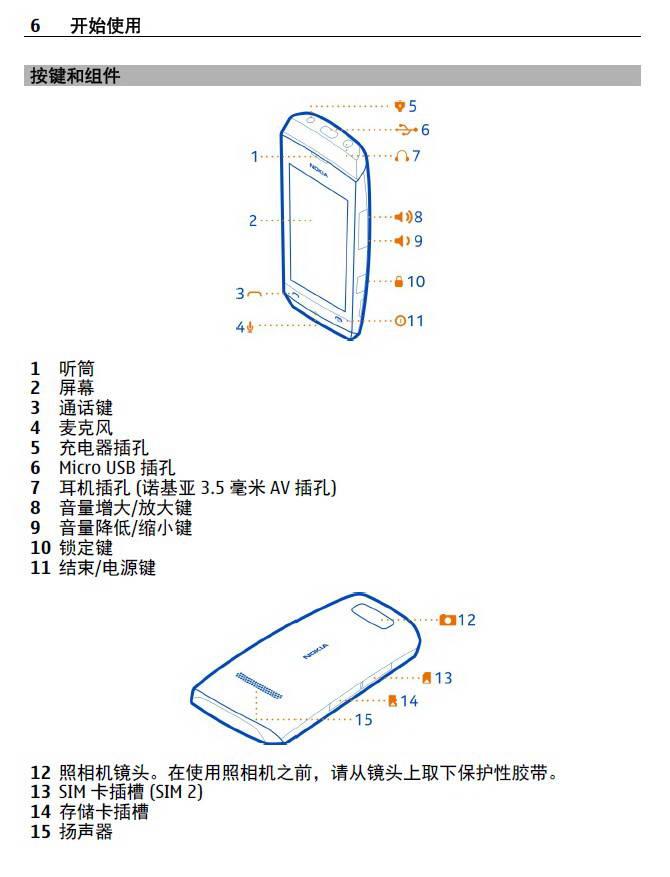 诺基亚Nokia 3050手机说明书截图1