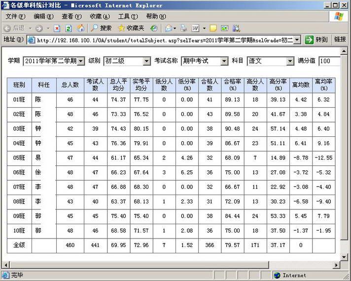 创想颖峰学校成绩管理系统截图1