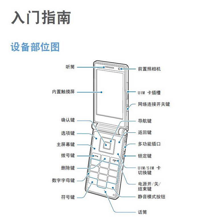 三星SCH-W2013手机说明书截图1