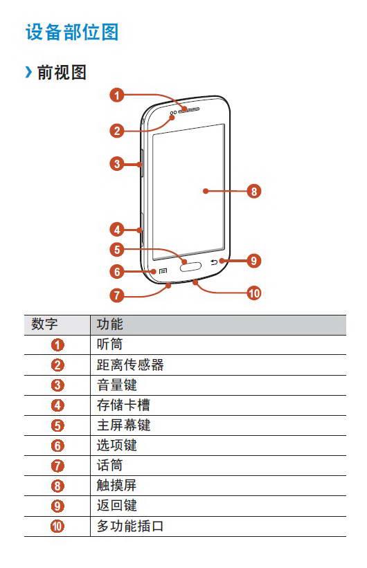 三星GT-S7568手机说明书截图1