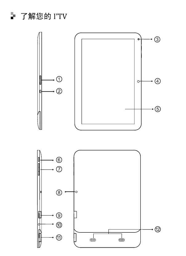 海信M1101AT手机说明书截图1