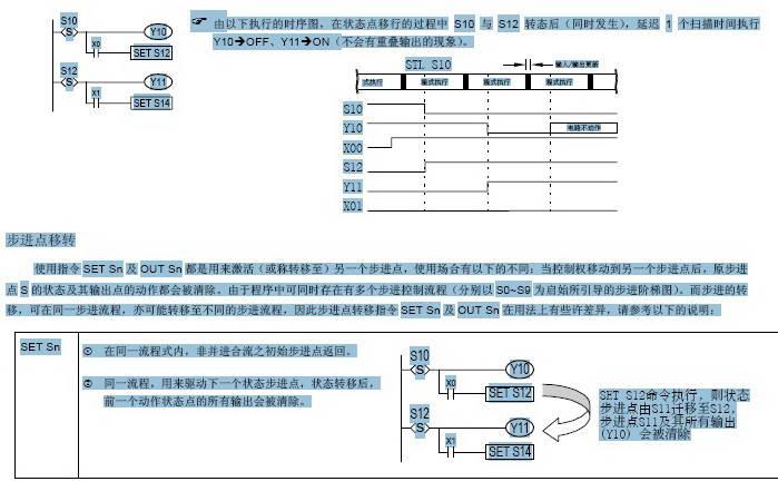 台达DVP14ES00R可编程控制器使用说明书