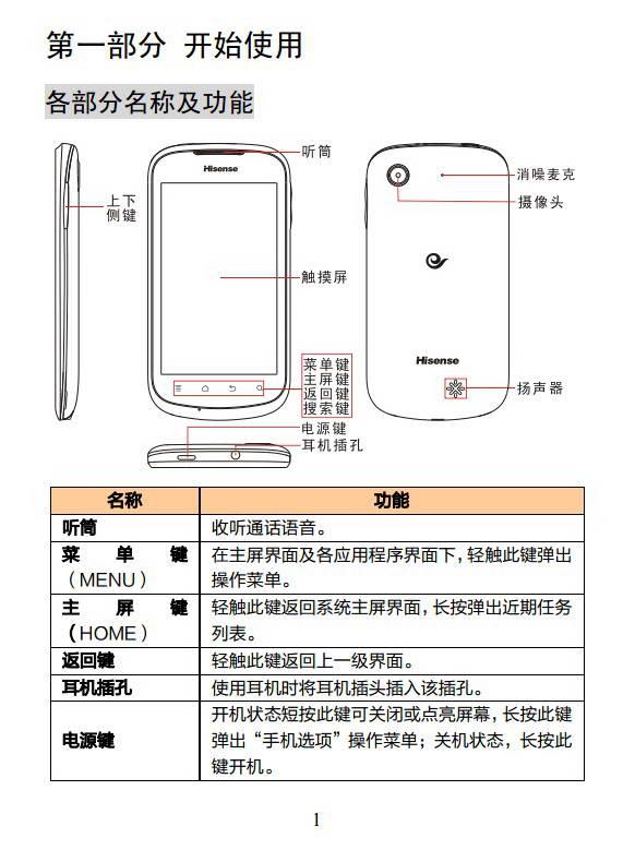 Hisense海信E930手机说明书0.2截图1
