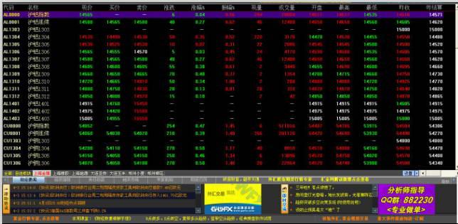 平安银行黄金行情分析软件截图1
