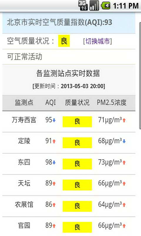 PM2.5手机实时查询(全国空气质量查询) For Android截图1