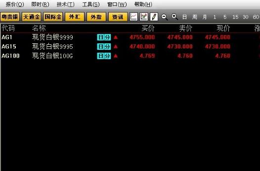 广东青牛贵金属行情分析软件截图1