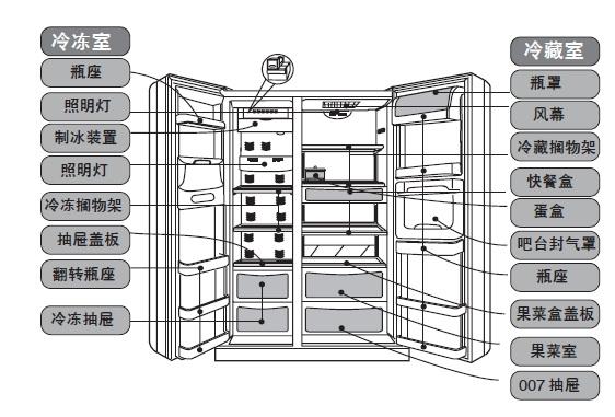 海尔冰箱BCD-557WA型说明书截图1