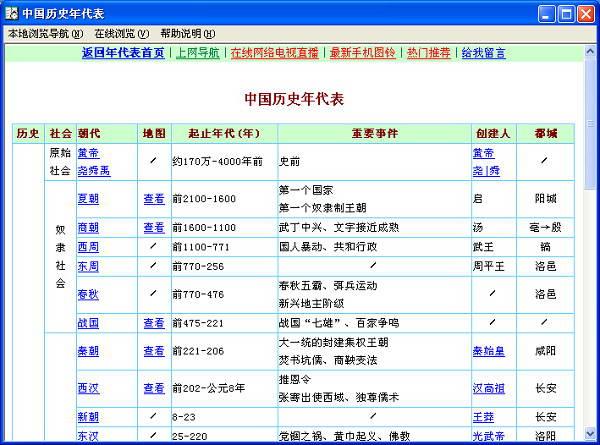 中国历史朝代表(年表顺序表与朝代歌大全)截图1
