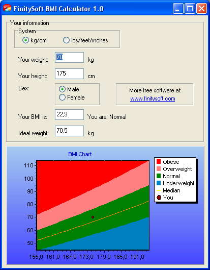 BySoft Free BMI Calculator截图1