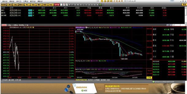 粤贵银行情分析软件