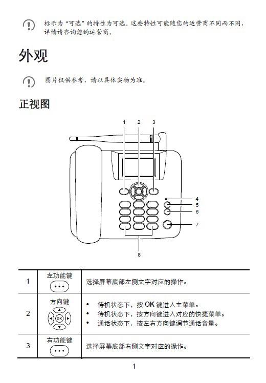 华为F316手机说明书截图1