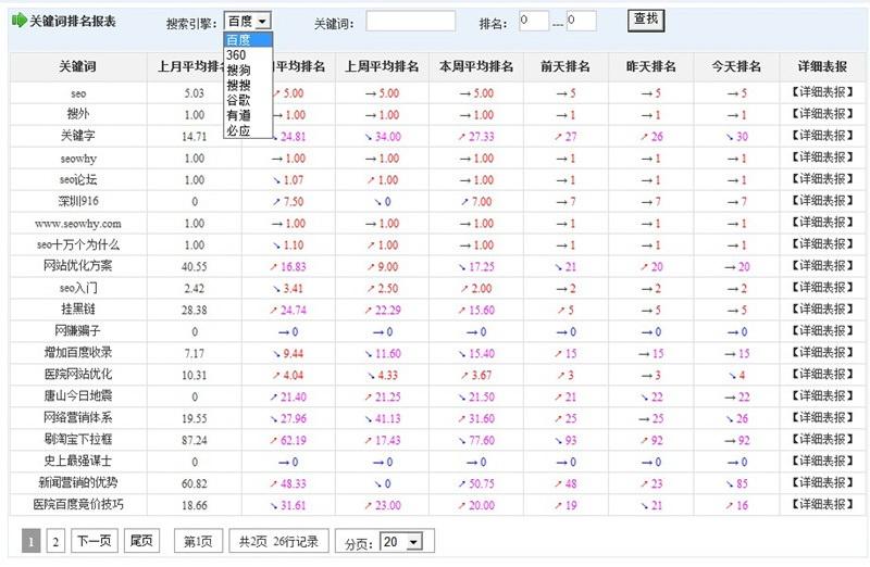 博求SEM/SEO团队管理系统截图2