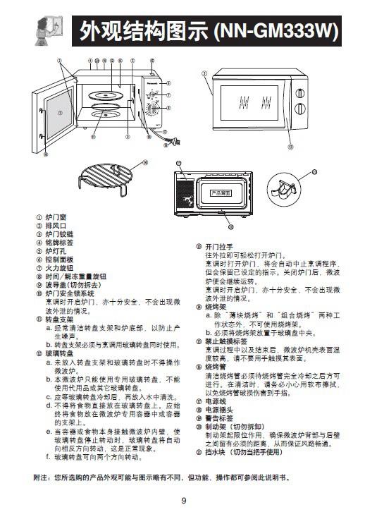 松下NN-GT353M微波炉使用说明书截图2