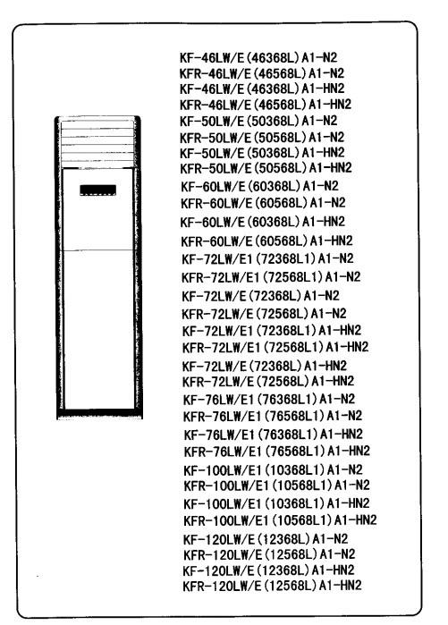 格力KFR-50LW/E(50568L)A1-N2空调器使用安装说明书截图2