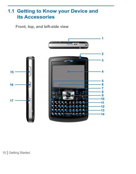 UBIQUIO 501手机说明书截图1