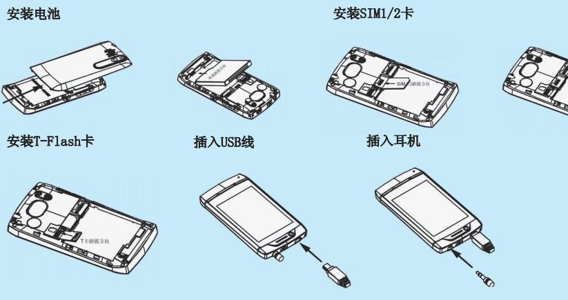 海尔HW-U80WG手机使用说明书截图1