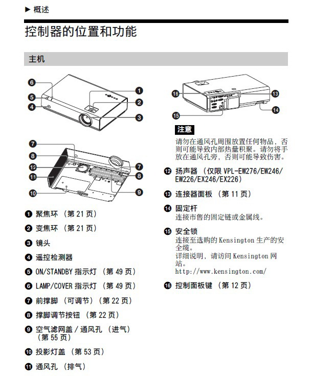 SONY索尼VPL-EW246投影机说明书截图1