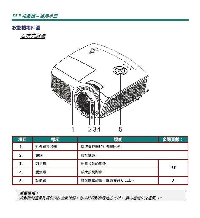 丽讯Vivitek D805W-3D投影机说明书截图1
