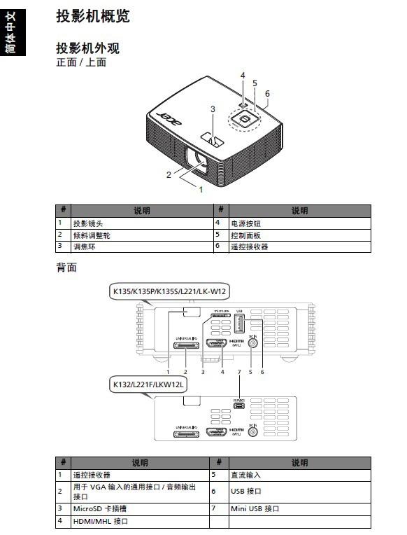 Acer L221F投影机说明书截图1