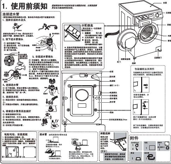 海尔XQG70-BX12266A 洗衣机使用说明书截图1