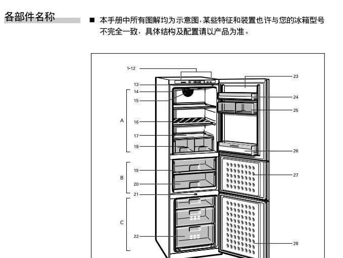 西门子KK22F66TI电冰箱使用说明书截图1