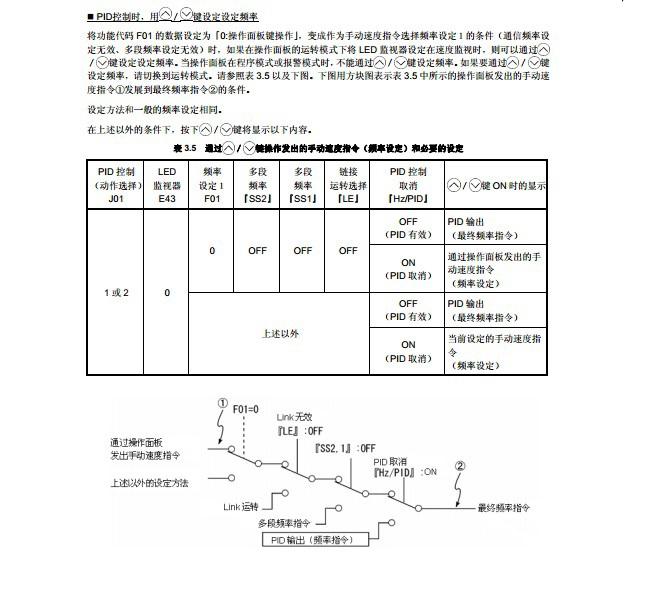 富士FRN22F1E-4C变频器说明书截图1