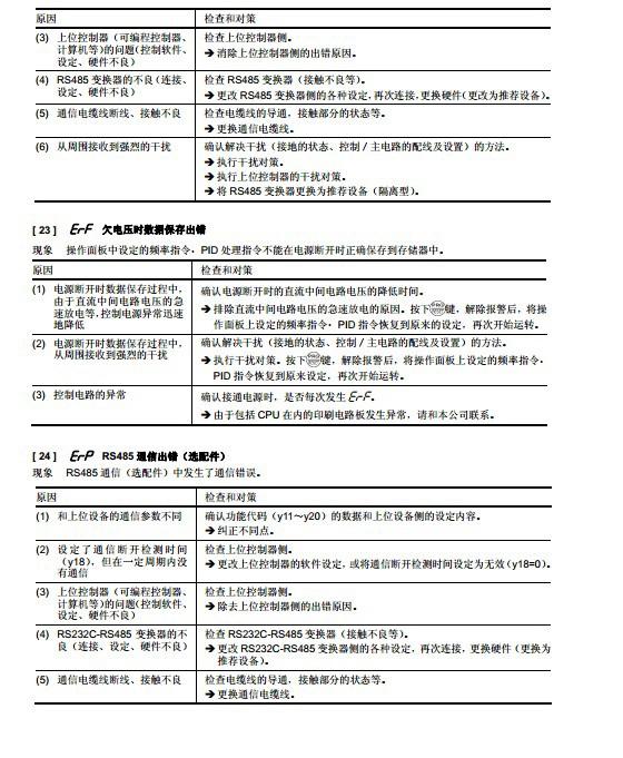 富士FRN90F1S-4C变频器说明书截图1