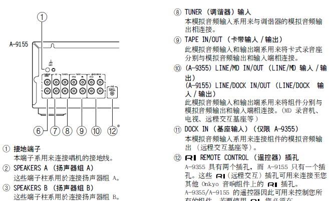 安桥音箱功放A-9155型使用说明书